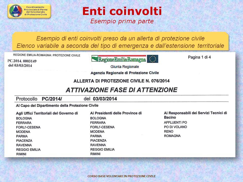 Coordinamento Provinciale di Parma del Volontariato di Protezione Civile CORSO BASE VOLONTARI IN PROTEZIONE CIVILE Strutture operative nazionali del S