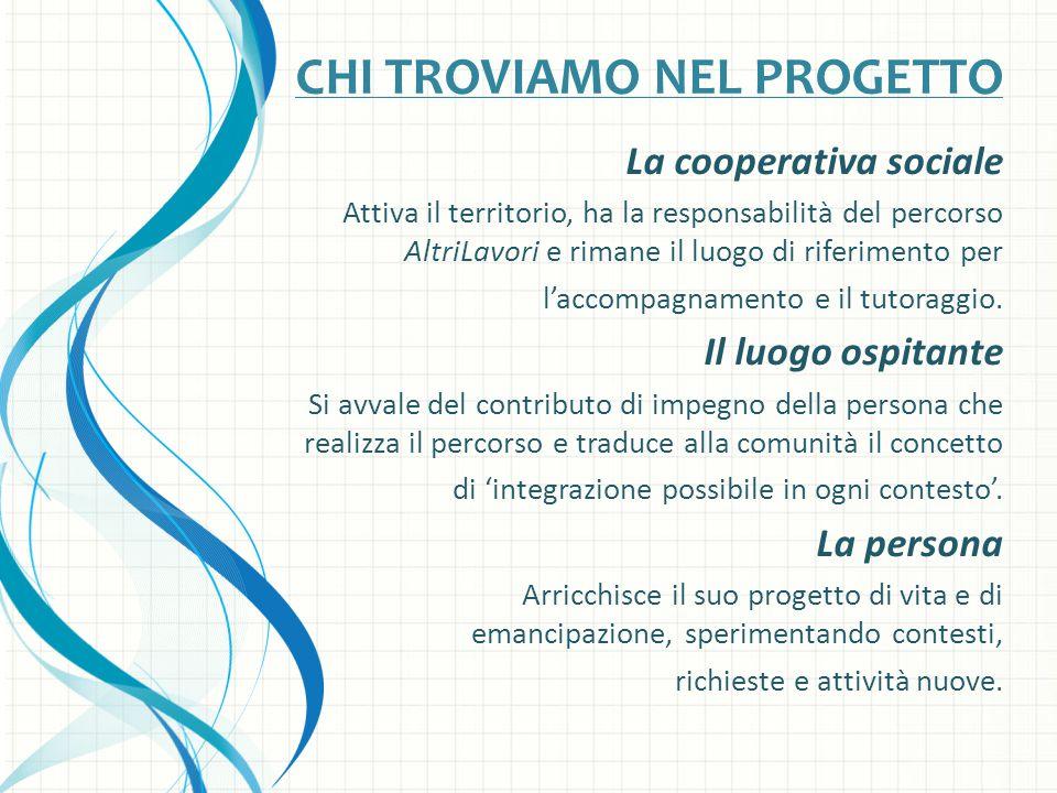 La cooperativa sociale Attiva il territorio, ha la responsabilità del percorso AltriLavori e rimane il luogo di riferimento per l'accompagnamento e il tutoraggio.