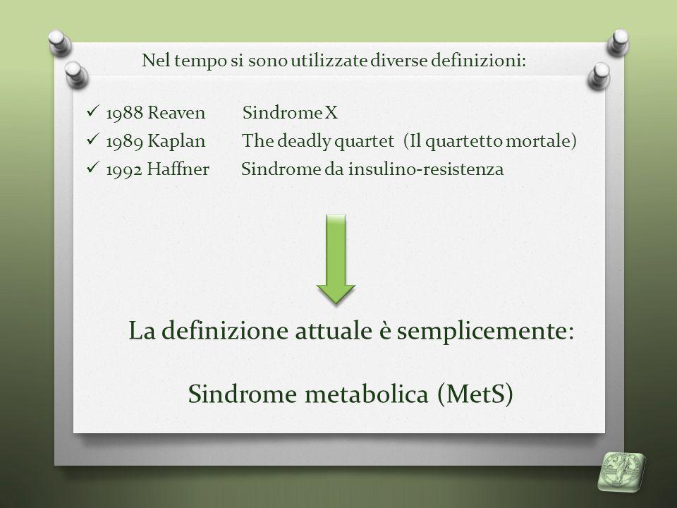 Nel tempo si sono utilizzate diverse definizioni: 1988 Reaven Sindrome X 1989 Kaplan The deadly quartet (Il quartetto mortale) 1992 Haffner Sindrome d