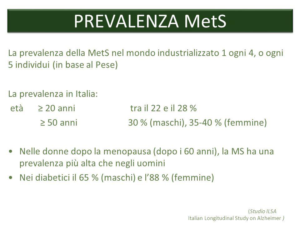 La prevalenza della MetS nel mondo industrializzato 1 ogni 4, o ogni 5 individui (in base al Pese) La prevalenza in Italia: età ≥ 20 anni tra il 22 e