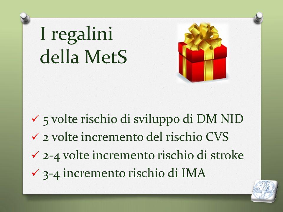 I regalini della MetS 5 volte rischio di sviluppo di DM NID 2 volte incremento del rischio CVS 2-4 volte incremento rischio di stroke 3-4 incremento r