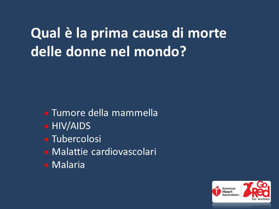 Qual è la prima causa di morte delle donne nel mondo? ■ Tumore della mammella ■ HIV/AIDS ■ Tubercolosi ■ Malattie cardiovascolari ■ Malaria