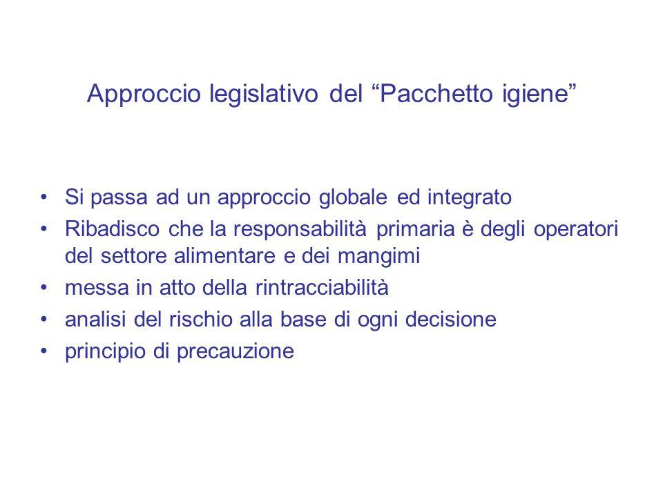 """Approccio legislativo del """"Pacchetto igiene"""" Si passa ad un approccio globale ed integrato Ribadisco che la responsabilità primaria è degli operatori"""