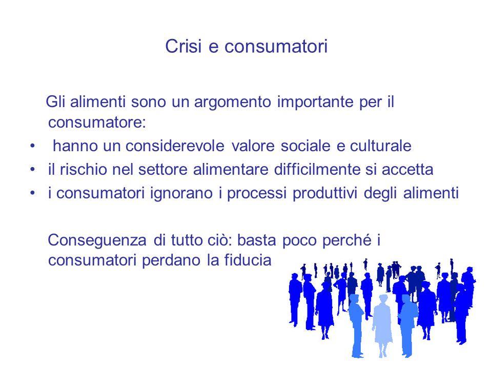 Crisi e consumatori Gli alimenti sono un argomento importante per il consumatore: hanno un considerevole valore sociale e culturale il rischio nel set