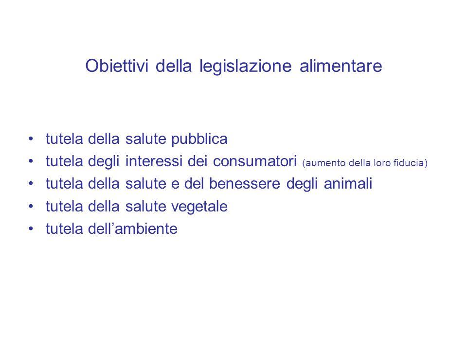 Obiettivi della legislazione alimentare tutela della salute pubblica tutela degli interessi dei consumatori (aumento della loro fiducia) tutela della salute e del benessere degli animali tutela della salute vegetale tutela dell'ambiente