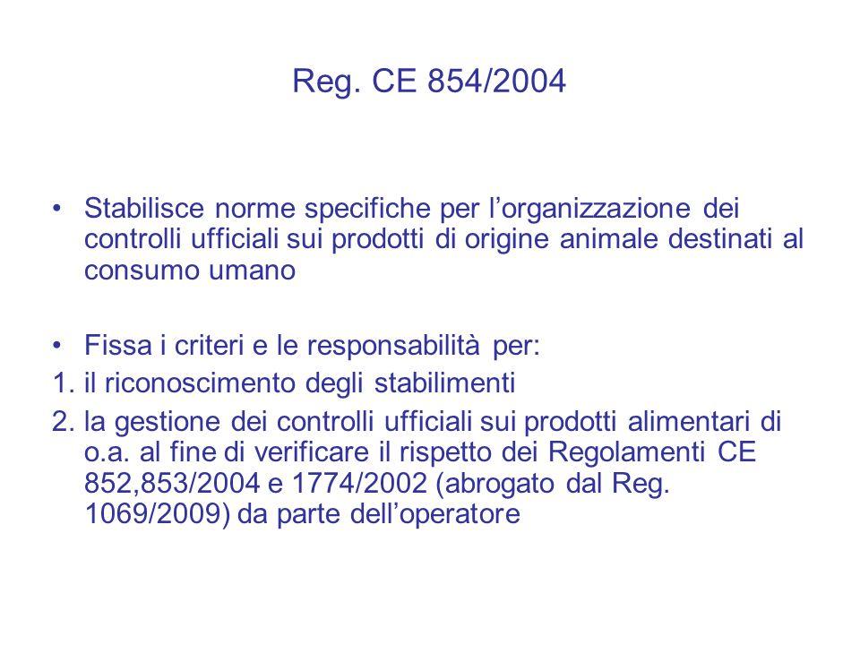 Reg. CE 854/2004 Stabilisce norme specifiche per l'organizzazione dei controlli ufficiali sui prodotti di origine animale destinati al consumo umano F