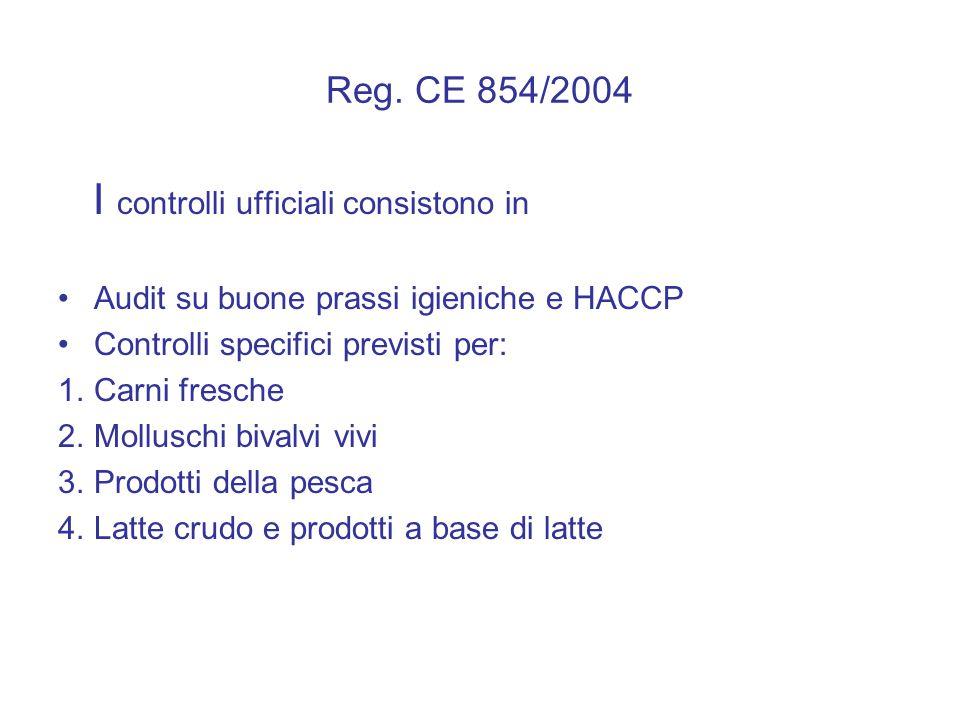 Reg. CE 854/2004 I controlli ufficiali consistono in Audit su buone prassi igieniche e HACCP Controlli specifici previsti per: 1.Carni fresche 2.Mollu