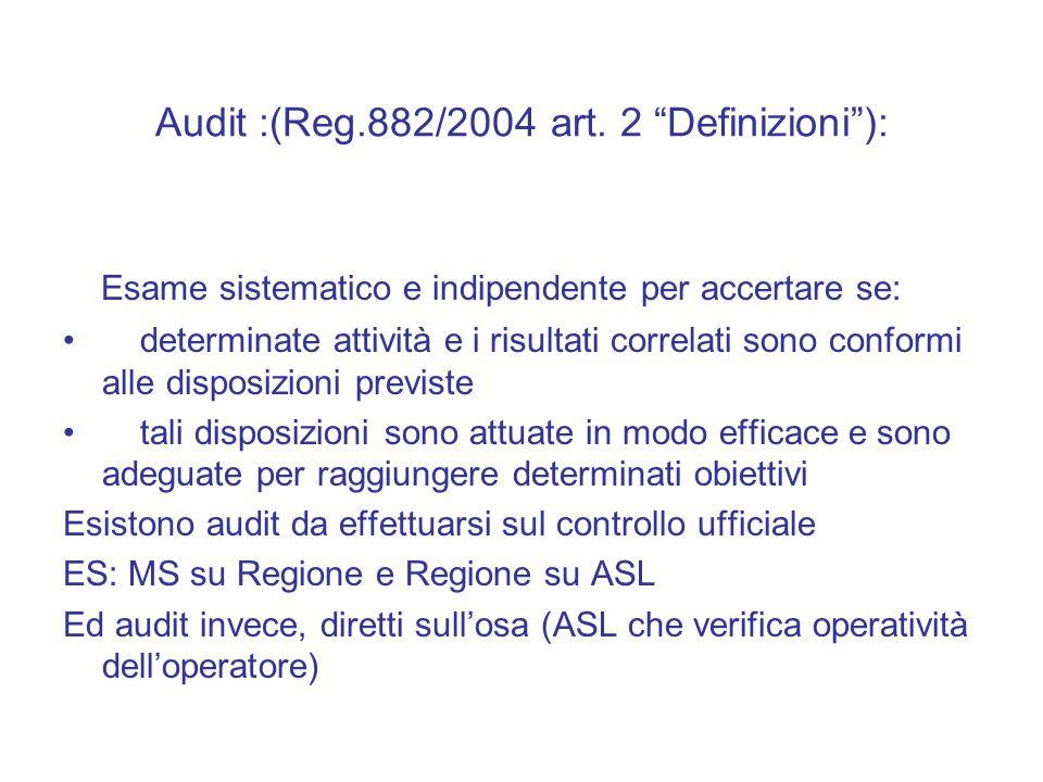 """Audit :(Reg.882/2004 art. 2 """"Definizioni""""): Esame sistematico e indipendente per accertare se: determinate attività e i risultati correlati sono confo"""
