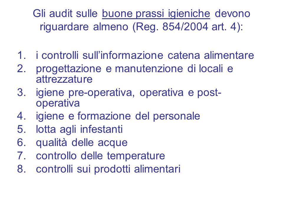 Gli audit sulle buone prassi igieniche devono riguardare almeno (Reg. 854/2004 art. 4): 1.i controlli sull'informazione catena alimentare 2.progettazi