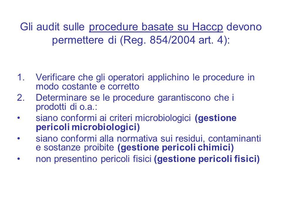 Gli audit sulle procedure basate su Haccp devono permettere di (Reg. 854/2004 art. 4): 1.Verificare che gli operatori applichino le procedure in modo