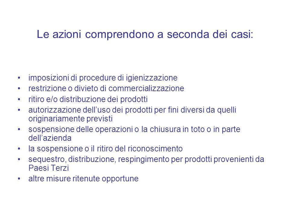 Le azioni comprendono a seconda dei casi: imposizioni di procedure di igienizzazione restrizione o divieto di commercializzazione ritiro e/o distribuz
