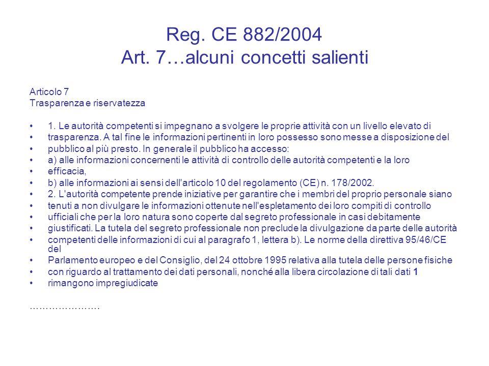 Reg. CE 882/2004 Art. 7…alcuni concetti salienti Articolo 7 Trasparenza e riservatezza 1. Le autorità competenti si impegnano a svolgere le proprie at