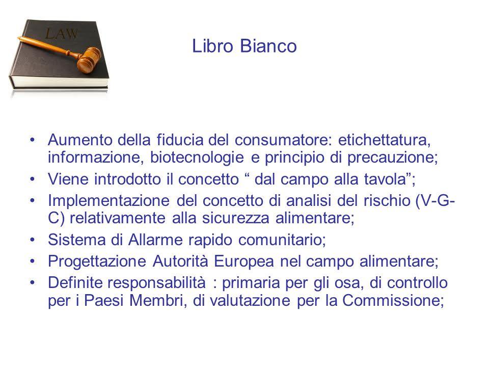 Libro Bianco Aumento della fiducia del consumatore: etichettatura, informazione, biotecnologie e principio di precauzione; Viene introdotto il concett