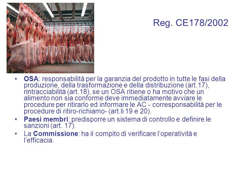 Reg. CE178/2002 OSA: responsabilità per la garanzia del prodotto in tutte le fasi della produzione, della trasformazione e della distribuzione (art.17