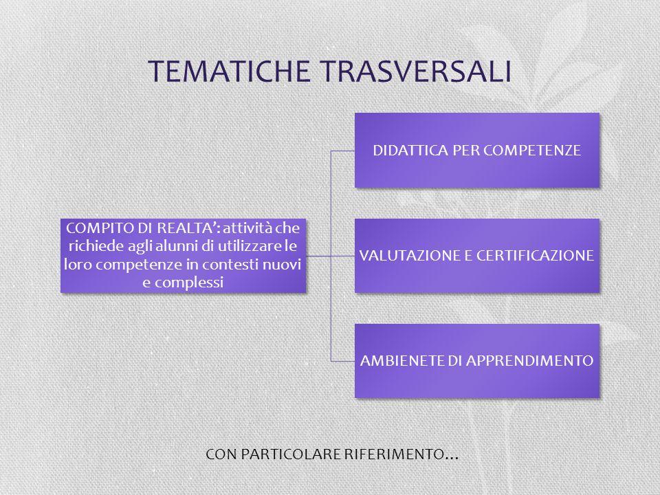TEMATICHE TRASVERSALI COMPITO DI REALTA': attività che richiede agli alunni di utilizzare le loro competenze in contesti nuovi e complessi DIDATTICA P