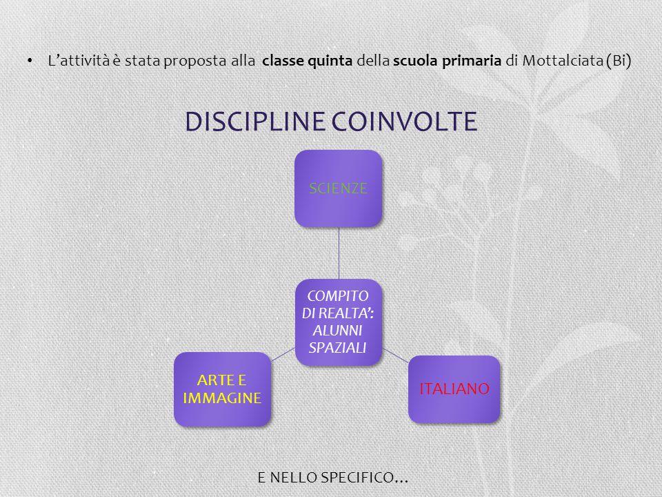 DISCIPLINE COINVOLTE COMPITO DI REALTA': ALUNNI SPAZIALI SCIENZE ITALIANO ARTE E IMMAGINE E NELLO SPECIFICO… L'attività è stata proposta alla classe q