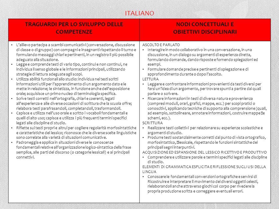 ITALIANO TRAGUARDI PER LO SVILUPPO DELLE COMPETENZE NODI CONCETTUALI E OBIETTIVI DISCIPLINARI L'allievo partecipa a scambi comunicativi (conversazione