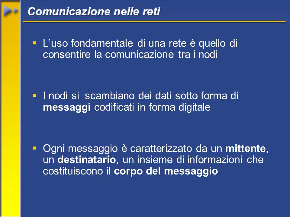  L'uso fondamentale di una rete è quello di consentire la comunicazione tra i nodi  I nodi si scambiano dei dati sotto forma di messaggi codificati in forma digitale  Ogni messaggio è caratterizzato da un mittente, un destinatario, un insieme di informazioni che costituiscono il corpo del messaggio