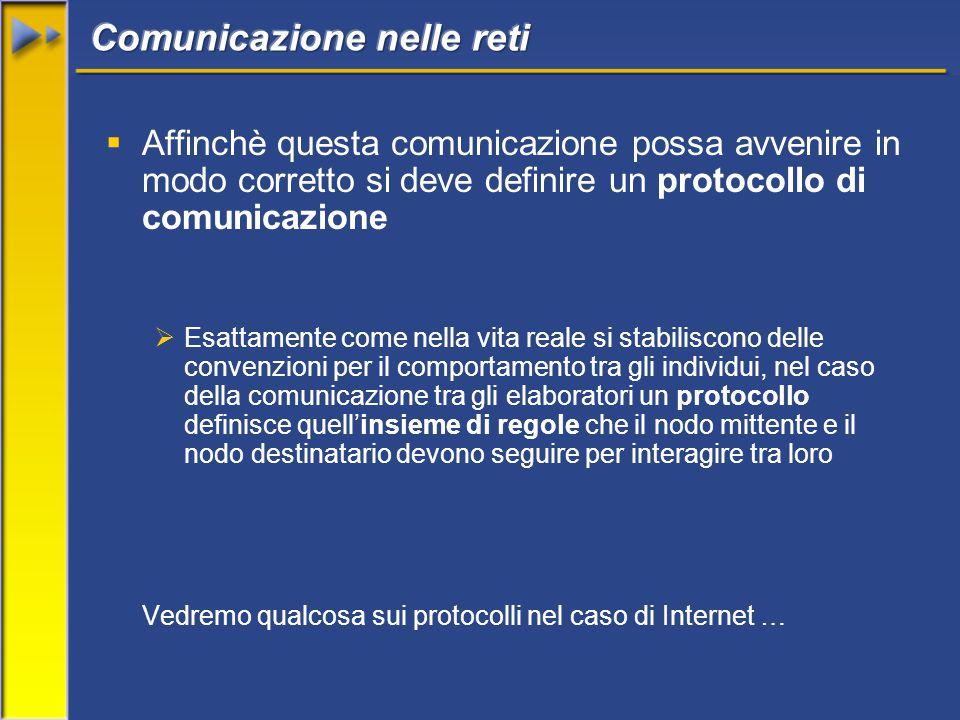  Affinchè questa comunicazione possa avvenire in modo corretto si deve definire un protocollo di comunicazione  Esattamente come nella vita reale si