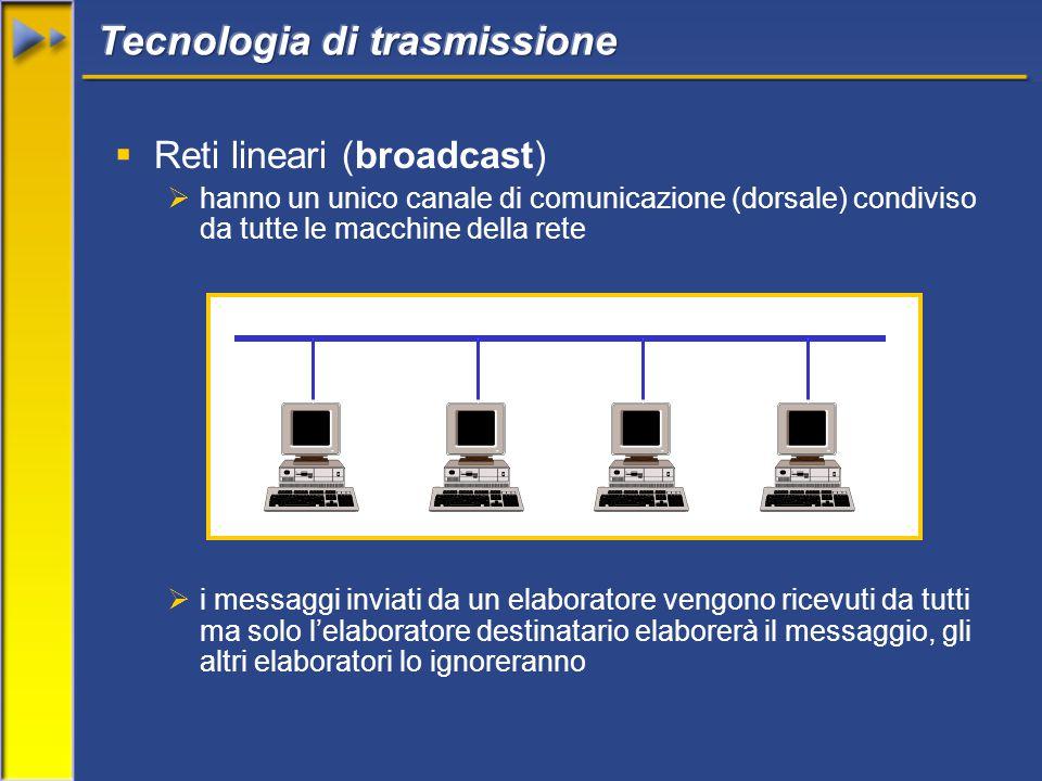  Reti lineari (broadcast)  hanno un unico canale di comunicazione (dorsale) condiviso da tutte le macchine della rete  i messaggi inviati da un elaboratore vengono ricevuti da tutti ma solo l'elaboratore destinatario elaborerà il messaggio, gli altri elaboratori lo ignoreranno