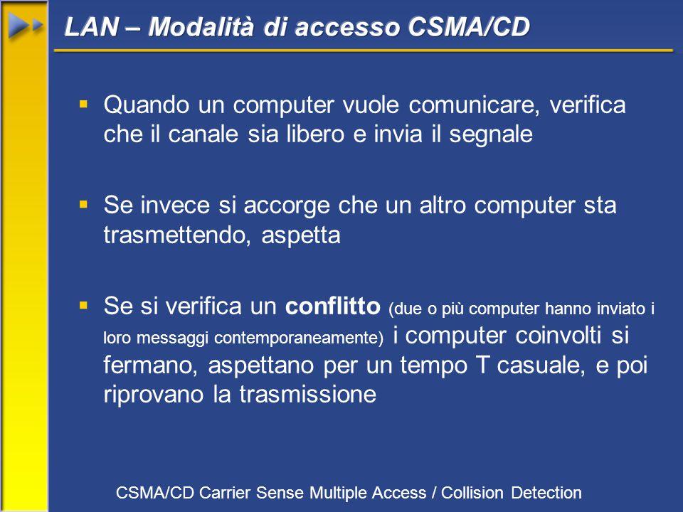  Quando un computer vuole comunicare, verifica che il canale sia libero e invia il segnale  Se invece si accorge che un altro computer sta trasmette