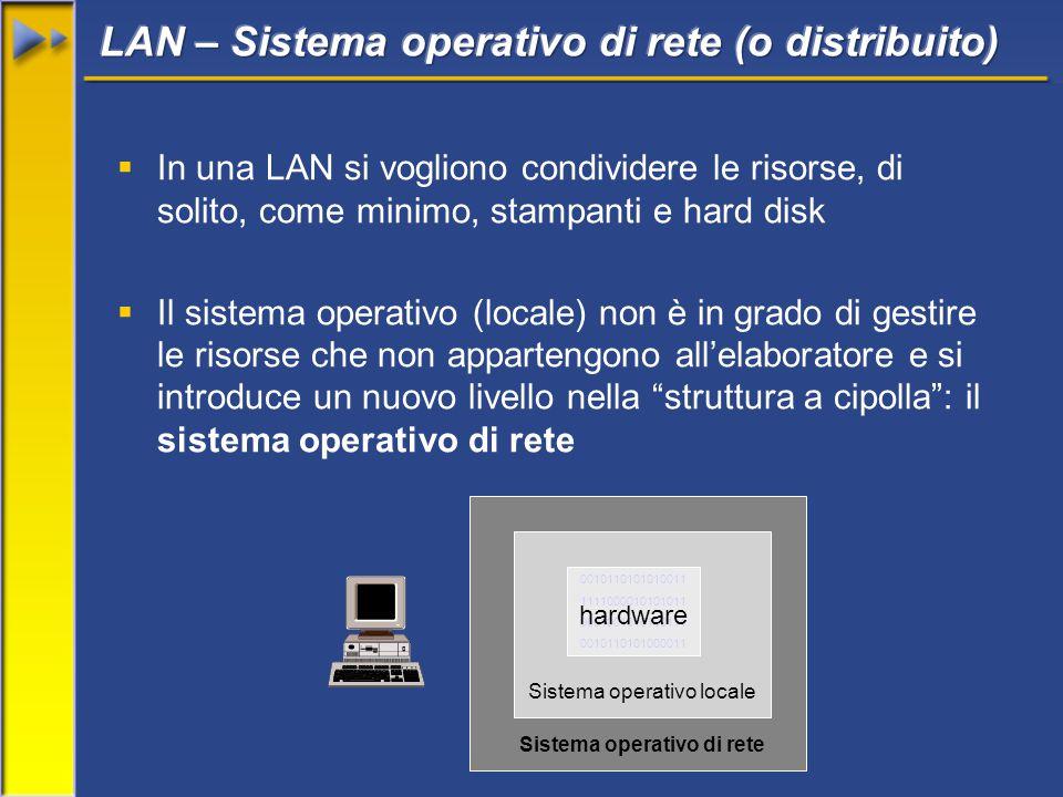 0010110101010011 1111000010101011 0001001010100111 0010110101000011 hardware Sistema operativo locale Sistema operativo di rete  In una LAN si vogliono condividere le risorse, di solito, come minimo, stampanti e hard disk  Il sistema operativo (locale) non è in grado di gestire le risorse che non appartengono all'elaboratore e si introduce un nuovo livello nella struttura a cipolla : il sistema operativo di rete
