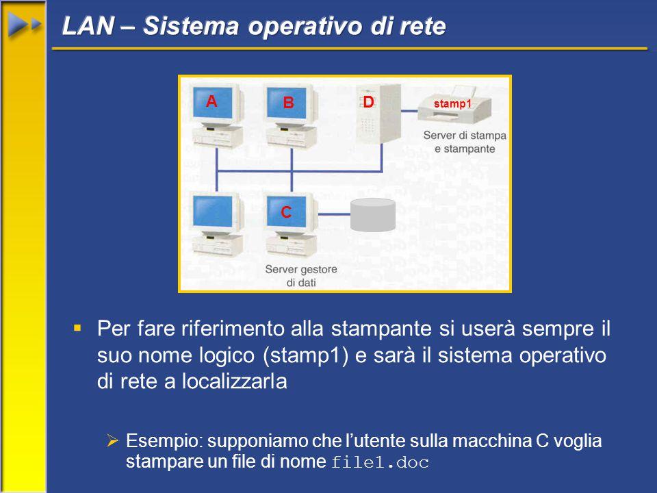  Per fare riferimento alla stampante si userà sempre il suo nome logico (stamp1) e sarà il sistema operativo di rete a localizzarla  Esempio: supponiamo che l'utente sulla macchina C voglia stampare un file di nome file1.doc A B C D stamp1