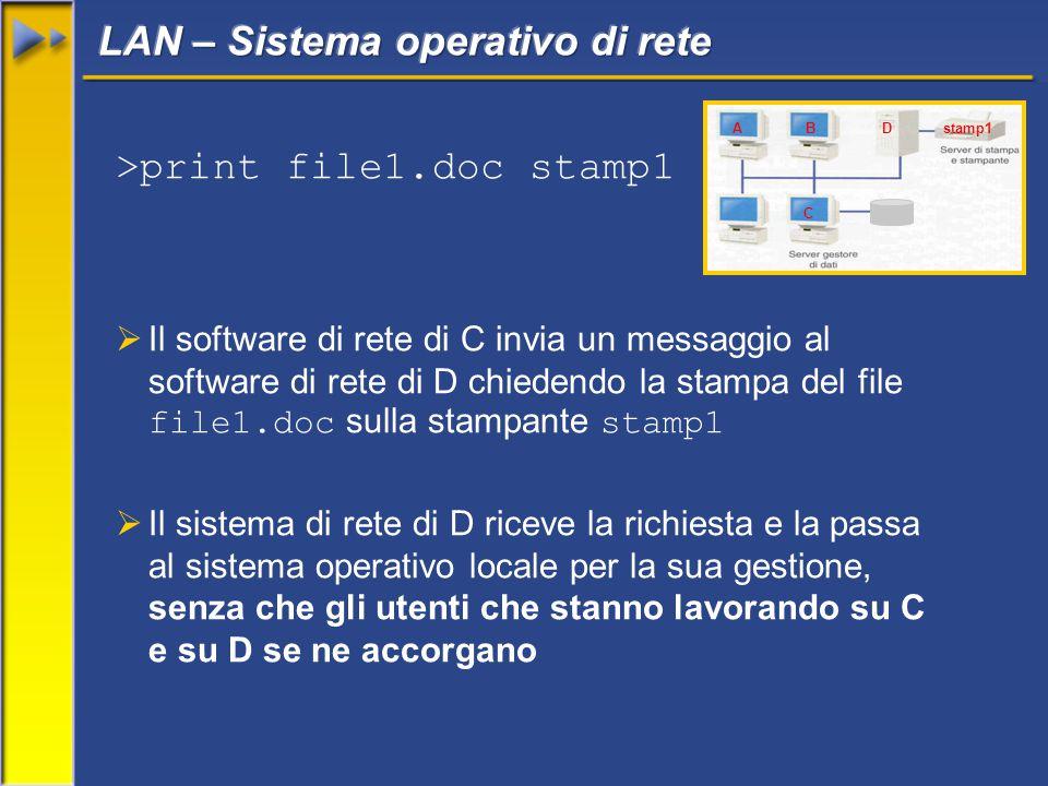 >print file1.doc stamp1  Il software di rete di C invia un messaggio al software di rete di D chiedendo la stampa del file file1.doc sulla stampante stamp1  Il sistema di rete di D riceve la richiesta e la passa al sistema operativo locale per la sua gestione, senza che gli utenti che stanno lavorando su C e su D se ne accorgano AB C Dstamp1