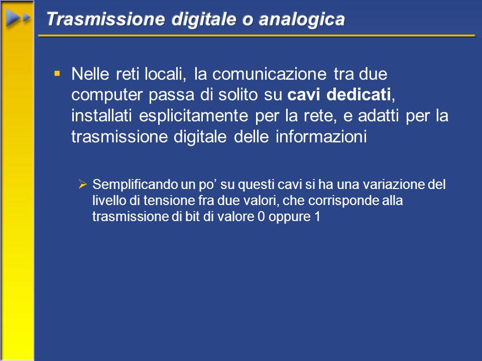  Nelle reti locali, la comunicazione tra due computer passa di solito su cavi dedicati, installati esplicitamente per la rete, e adatti per la trasmi