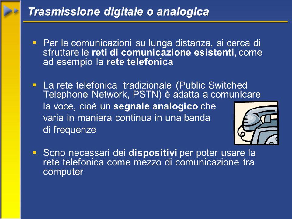  Per le comunicazioni su lunga distanza, si cerca di sfruttare le reti di comunicazione esistenti, come ad esempio la rete telefonica  La rete telef