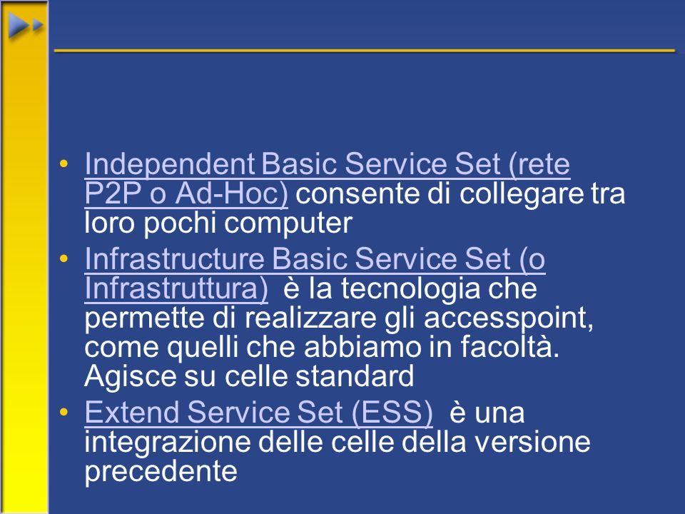 Independent Basic Service Set (rete P2P o Ad-Hoc) consente di collegare tra loro pochi computerIndependent Basic Service Set (rete P2P o Ad-Hoc) Infrastructure Basic Service Set (o Infrastruttura) è la tecnologia che permette di realizzare gli accesspoint, come quelli che abbiamo in facoltà.