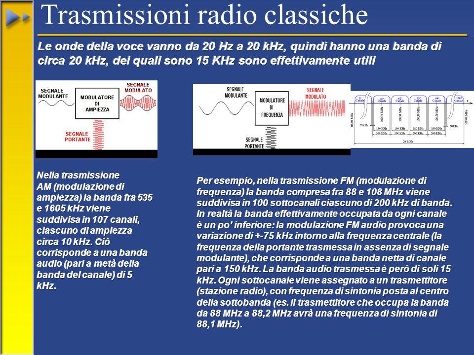Trasmissioni radio classiche