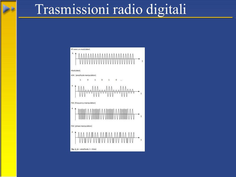 Trasmissioni radio digitali