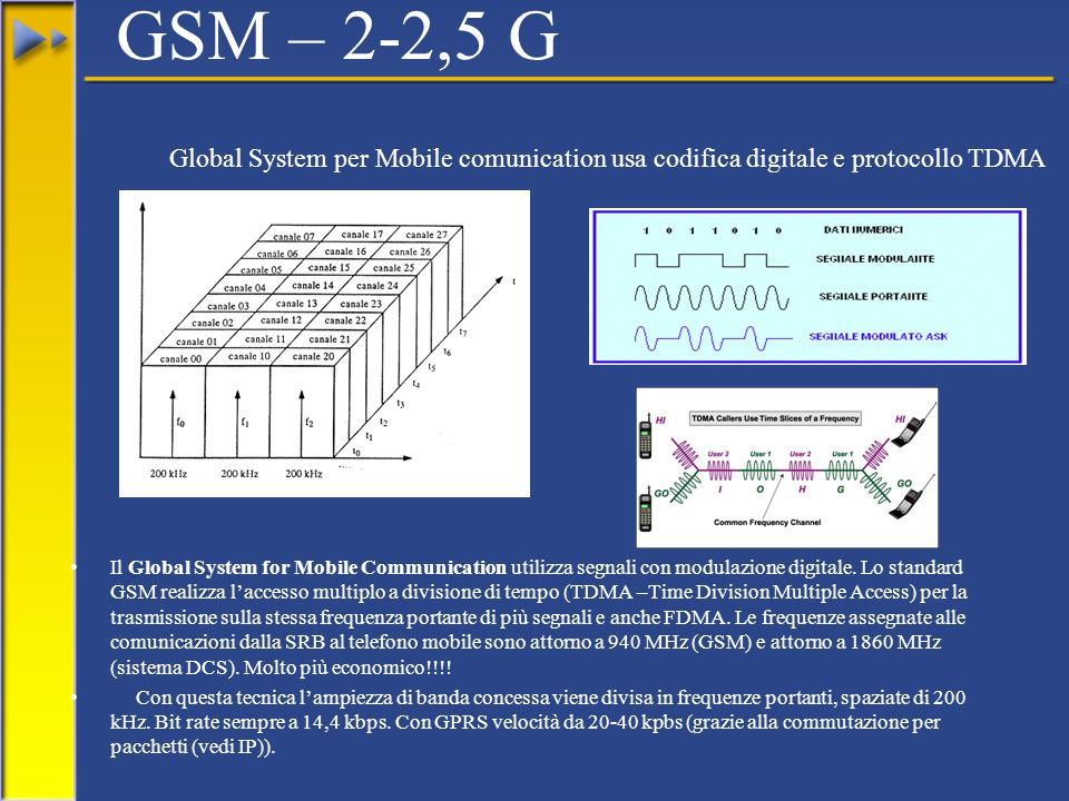GSM – 2-2,5 G Il Global System for Mobile Communication utilizza segnali con modulazione digitale. Lo standard GSM realizza l'accesso multiplo a divis
