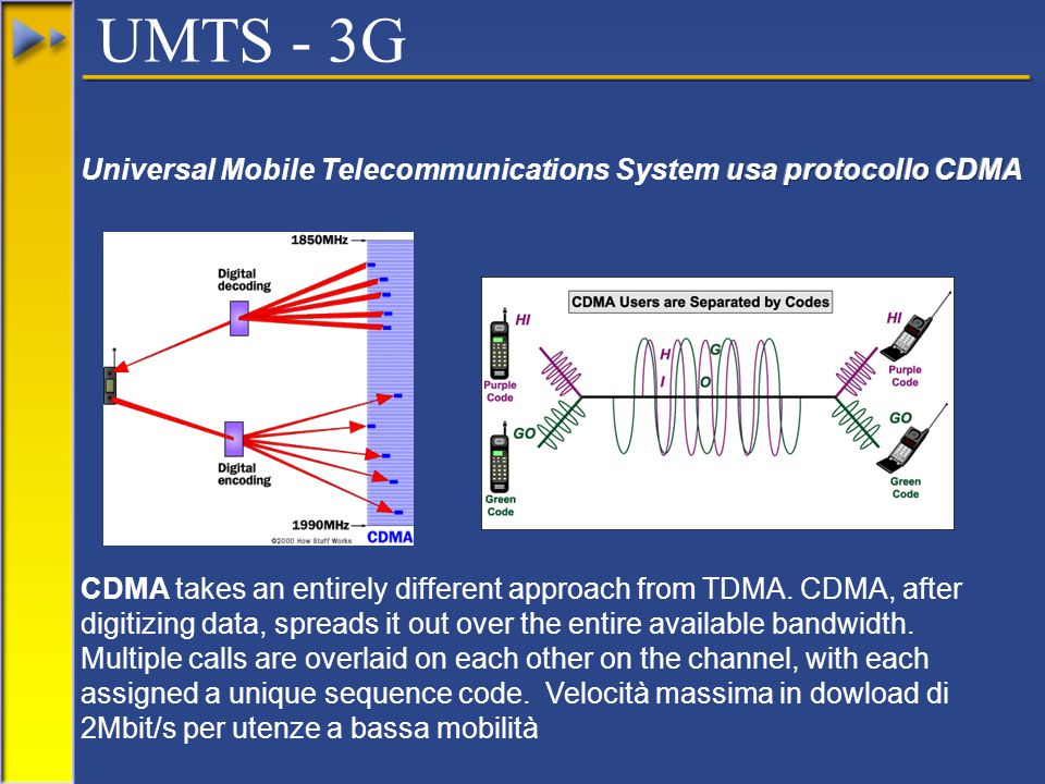 UMTS - 3G CDMA takes an entirely different approach from TDMA. CDMA, after digitizing data, spreads it out over the entire available bandwidth. Multip