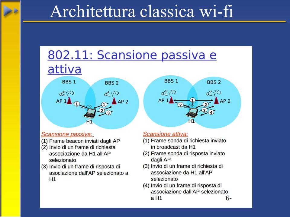 Architettura classica wi-fi