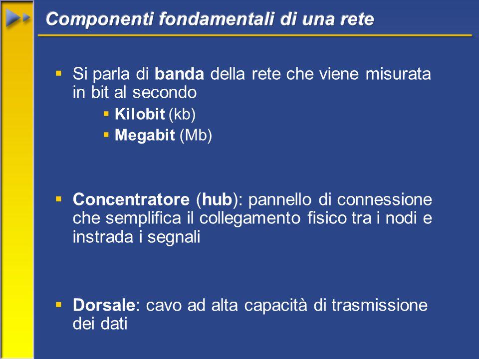  Si parla di banda della rete che viene misurata in bit al secondo  Kilobit (kb)  Megabit (Mb)  Concentratore (hub): pannello di connessione che s