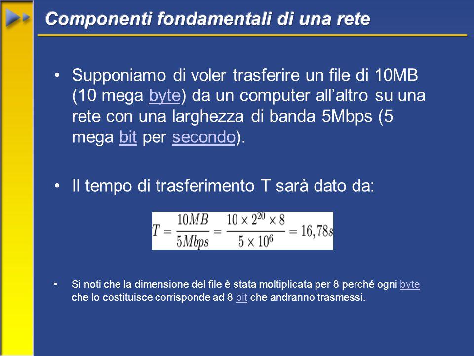 Supponiamo di voler trasferire un file di 10MB (10 mega byte) da un computer all'altro su una rete con una larghezza di banda 5Mbps (5 mega bit per secondo).bytebitsecondo Il tempo di trasferimento T sarà dato da: Si noti che la dimensione del file è stata moltiplicata per 8 perché ogni byte che lo costituisce corrisponde ad 8 bit che andranno trasmessi.bytebit