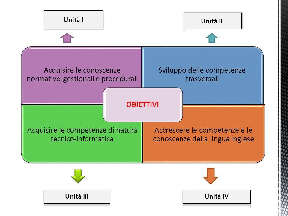 Acquisire le conoscenze normativo-gestionali e procedurali Sviluppo delle competenze trasversali Acquisire le competenze di natura tecnico-informatica