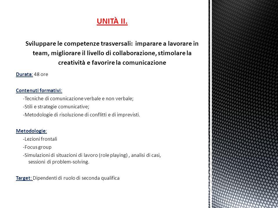 Durata: 48 ore Contenuti formativi: -Tecniche di comunicazione verbale e non verbale; -Stili e strategie comunicative; -Metodologie di risoluzione di
