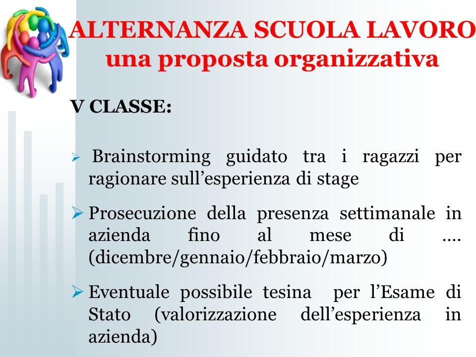 ALTERNANZA SCUOLA LAVORO una proposta organizzativa V CLASSE:  Brainstorming guidato tra i ragazzi per ragionare sull'esperienza di stage  Prosecuzi