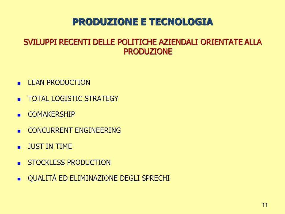 11 PRODUZIONE E TECNOLOGIA SVILUPPI RECENTI DELLE POLITICHE AZIENDALI ORIENTATE ALLA PRODUZIONE LEAN PRODUCTION LEAN PRODUCTION TOTAL LOGISTIC STRATEGY TOTAL LOGISTIC STRATEGY COMAKERSHIP COMAKERSHIP CONCURRENT ENGINEERING CONCURRENT ENGINEERING JUST IN TIME JUST IN TIME STOCKLESS PRODUCTION STOCKLESS PRODUCTION QUALITÀ ED ELIMINAZIONE DEGLI SPRECHI QUALITÀ ED ELIMINAZIONE DEGLI SPRECHI