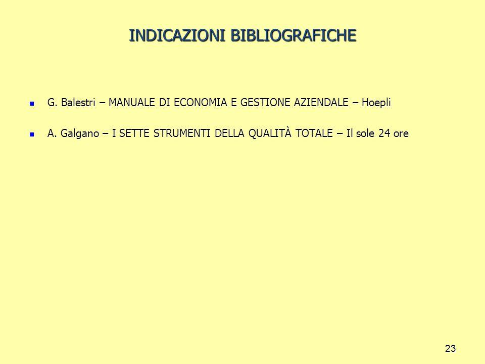23 INDICAZIONI BIBLIOGRAFICHE G. Balestri – MANUALE DI ECONOMIA E GESTIONE AZIENDALE – Hoepli G.