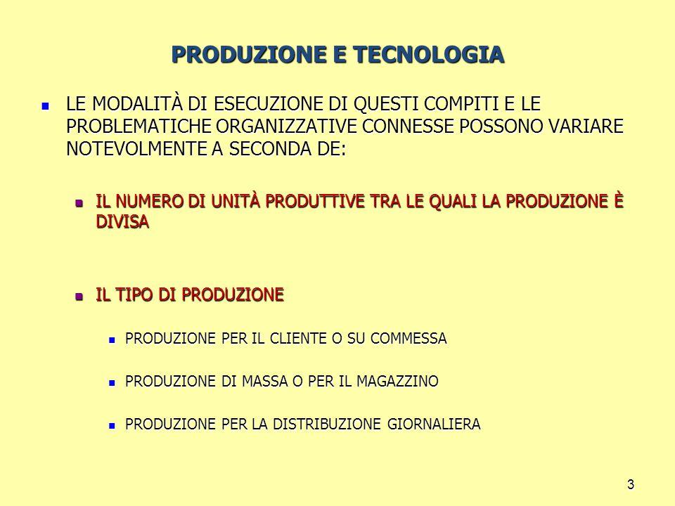4 PRODUZIONE E TECNOLOGIA I MOMENTI FONDAMENTALI DEL SISTEMA DI PRODUZIONE CREAZIONE/ADEGUAMENTO DELLA CAPACITÀ PRODUTTIVA (OVVERO PROGETTAZIONE DEL SISTEMA PRODUTTIVO E SUA REALIZZAZIONE) CREAZIONE/ADEGUAMENTO DELLA CAPACITÀ PRODUTTIVA (OVVERO PROGETTAZIONE DEL SISTEMA PRODUTTIVO E SUA REALIZZAZIONE) IMPLEMENTAZIONE DEL SISTEMA PRODUTTIVO (OSSIA MESSA A PUNTO DEI CICLI DELLE LAVORAZIONI, DELLE PROCEDURE DI GESTIONE, DELLE REGOLE DI MANUTENZIONE,…) IMPLEMENTAZIONE DEL SISTEMA PRODUTTIVO (OSSIA MESSA A PUNTO DEI CICLI DELLE LAVORAZIONI, DELLE PROCEDURE DI GESTIONE, DELLE REGOLE DI MANUTENZIONE,…) GESTIONE DELLA PRODUZIONE (UTILIZZO DELLE RISORSE E DEI METODI PROGETTATI PER REALIZZARE I PRODOTTI STABILITI) GESTIONE DELLA PRODUZIONE (UTILIZZO DELLE RISORSE E DEI METODI PROGETTATI PER REALIZZARE I PRODOTTI STABILITI)