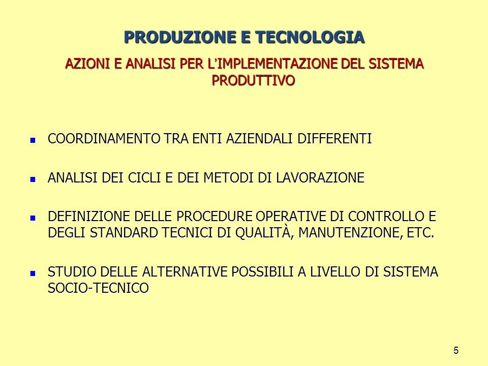 6 PRODUZIONE E TECNOLOGIA PROBLEMATICHE RELATIVE ALLA GESTIONE DEL SISTEMA DI PRODUZIONE PROGRAMMAZIONE DELLA PRODUZIONE E GESTIONE DEI FLUSSI (SISTEMA DELLA LOGISTICA) PROGRAMMAZIONE DELLA PRODUZIONE E GESTIONE DEI FLUSSI (SISTEMA DELLA LOGISTICA) MISURE DELLA PRODUTTIVITÀ MISURE DELLA PRODUTTIVITÀ INNOVAZIONE TECNOLOGICA DI PRODOTTO E DI PROCESSO INNOVAZIONE TECNOLOGICA DI PRODOTTO E DI PROCESSO MANUTENZIONE DELLE MACCHINE E DEGLI IMPIANTI MANUTENZIONE DELLE MACCHINE E DEGLI IMPIANTI LA DEFINIZIONE DEL PUNTO DI PAREGGIO LA DEFINIZIONE DEL PUNTO DI PAREGGIO SISTEMA DI QUALITÀ E MIGLIORAMENTO CONTINUO SISTEMA DI QUALITÀ E MIGLIORAMENTO CONTINUO O.d.L.