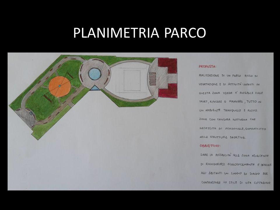 PLANIMETRIA PARCO