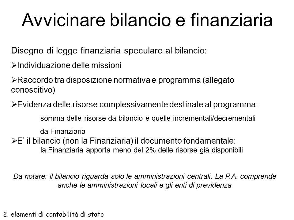 La nuova struttura del bilancio Missioni Programmi Capitoli Macroaggregati Funzionamento Centri di Responsabilità Stato di previsione Ministero dell'I
