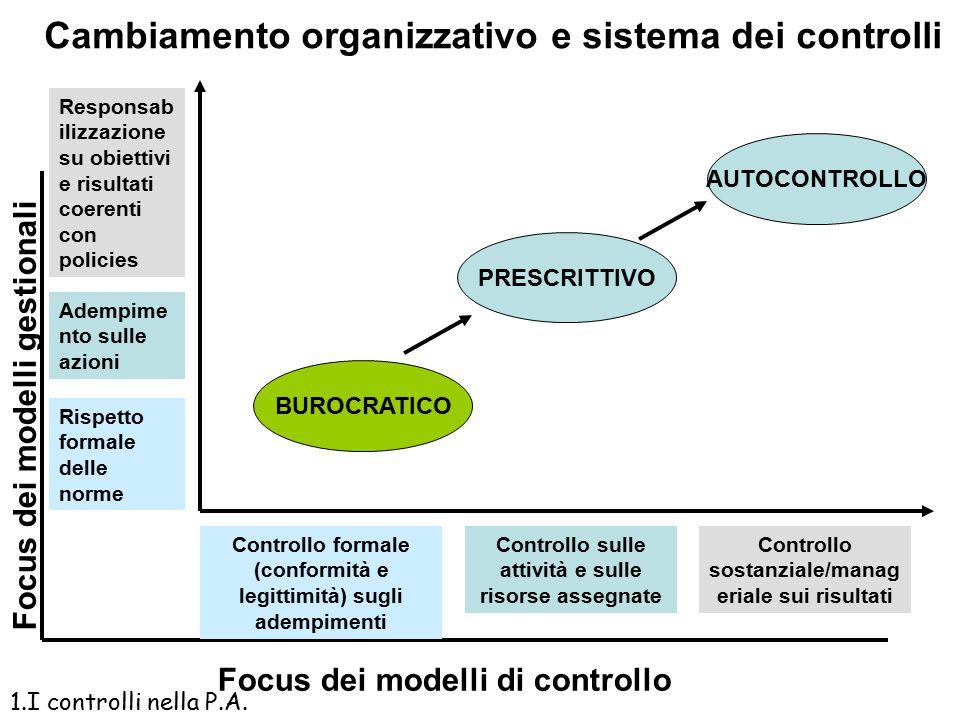 Nella fase di consuntivazione si dà conto dell'effettivo utilizzo delle risorse e si forniscono le risultanze definitive della gestione 2. elementi di