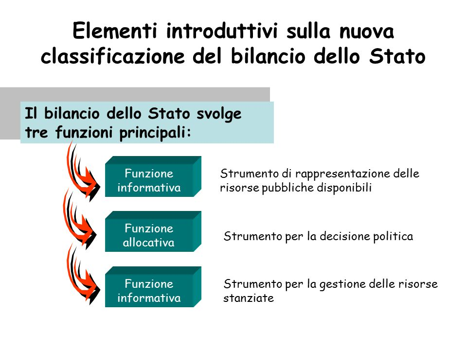 Bilancio e Finanziaria: esempio per una missione 2. elementi di contabilità di stato