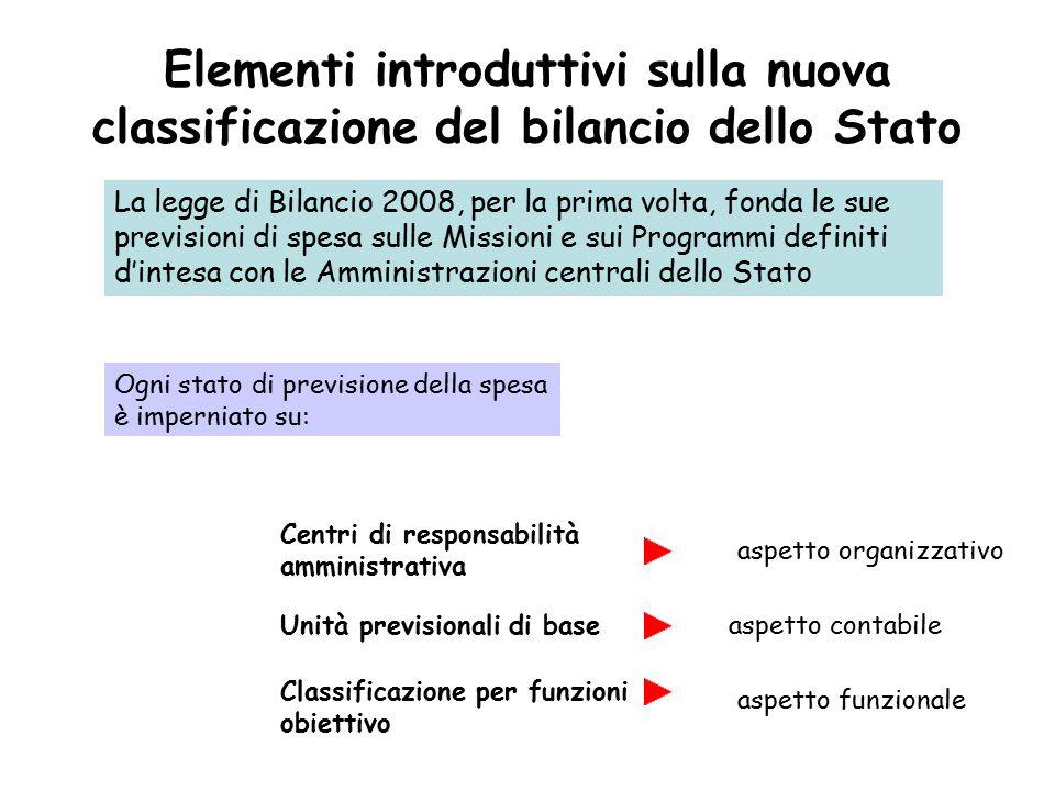 Elementi introduttivi sulla nuova classificazione del bilancio dello Stato Il bilancio dello Stato svolge tre funzioni principali: Funzione informativ